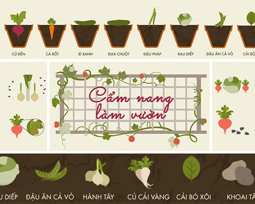 Cẩm nang làm vườn